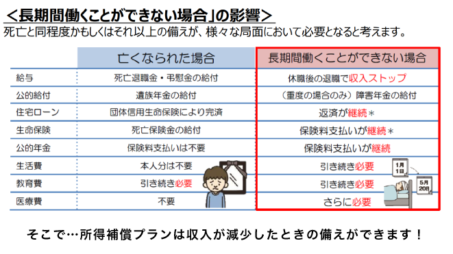 JCA - JCA所得補償保険 | 公益財団法人日本サイクリング協会